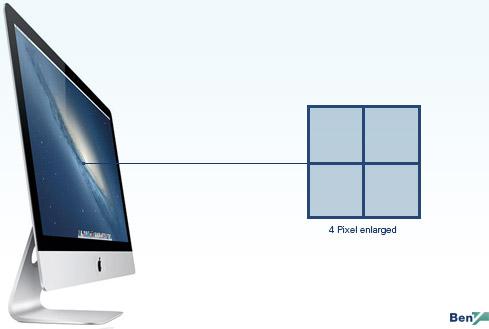 4 Pixel enlarged