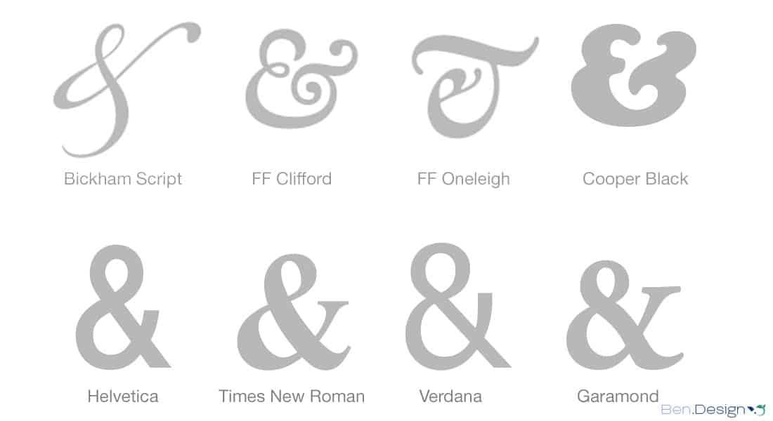 Ampersand Variationen