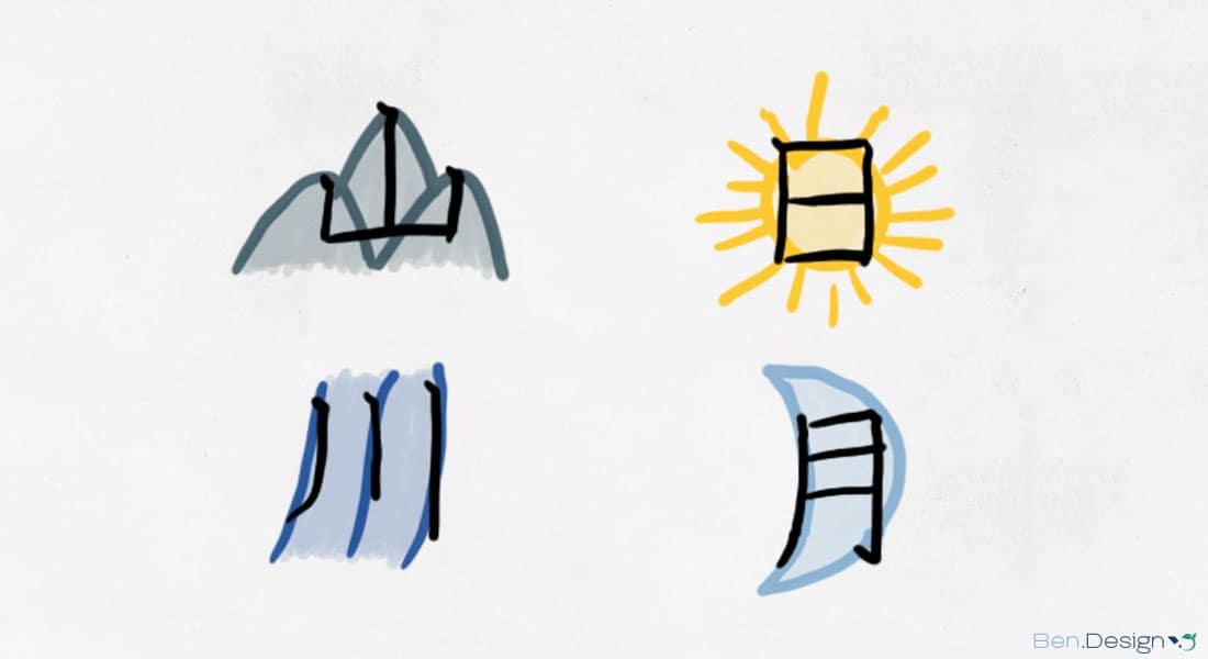 Einfache japanische Schriftzeichen