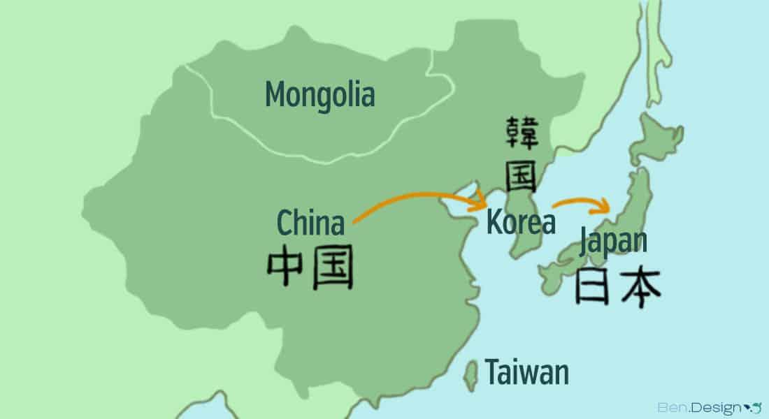 Kanjis kamen von China nach Japan.
